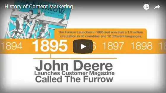 Video popup history of content marketing